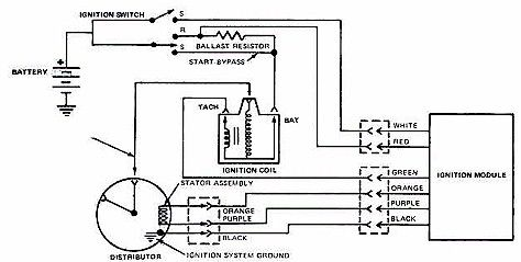 13 Ford Ignition Switch Wiring Diagram - bookingritzcarlton.info | Ford  ranger, Diagram, Wire | Ford Ignition Switch Wiring Diagrams |  | Pinterest