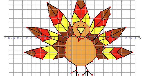 free printable thanksgiving turkey this graphing worksheet will produce a four quadrant. Black Bedroom Furniture Sets. Home Design Ideas