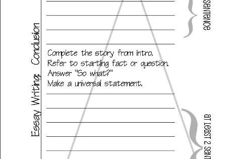 008 Foolproof Essay Conclusion Tricks I love this blog! I