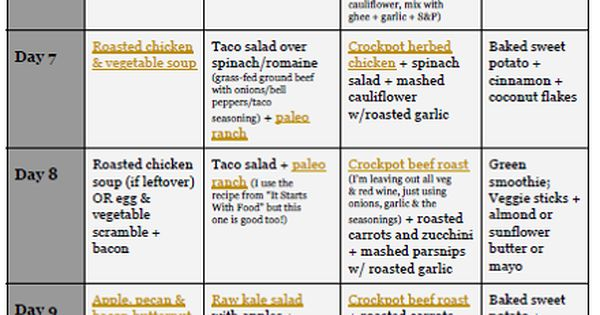 Whole30 weekly meal plans and weekly meals on pinterest