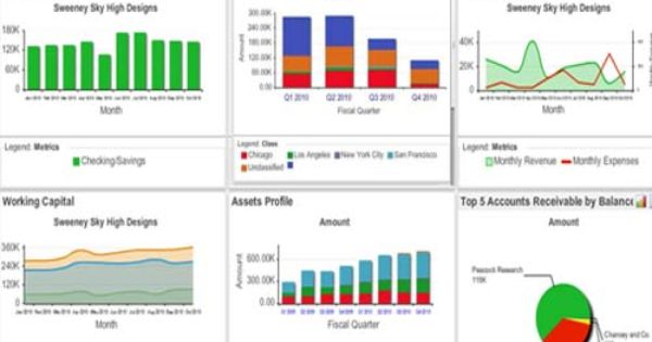 Key Person Insurance Also Commonly Called Keyman Insurance And Key Man Insurance Is Business Intelligence Dashboard Business Intelligence Financial Dashboard