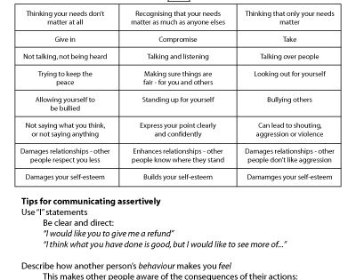 Difference between passive aggressive and narcissism