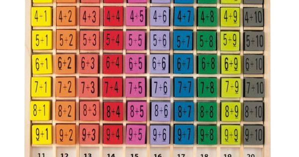 Table D 39 Addition Pour Apprendre Compter Sachets Tables Et Cubes