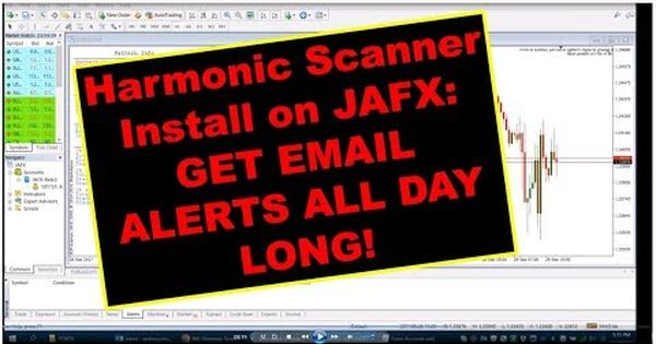 Update Imarketslive Iml Harmonic Scanner How To Set Up On Jafx