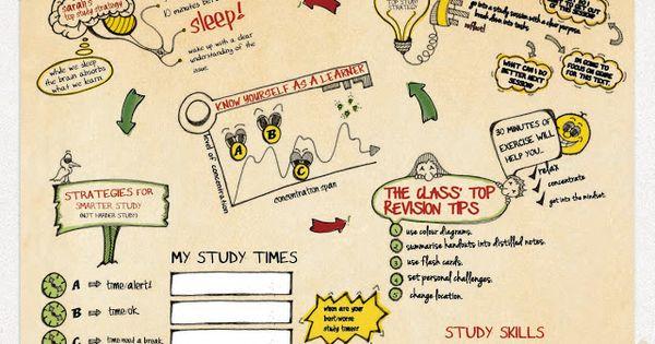 blog proposal thesis