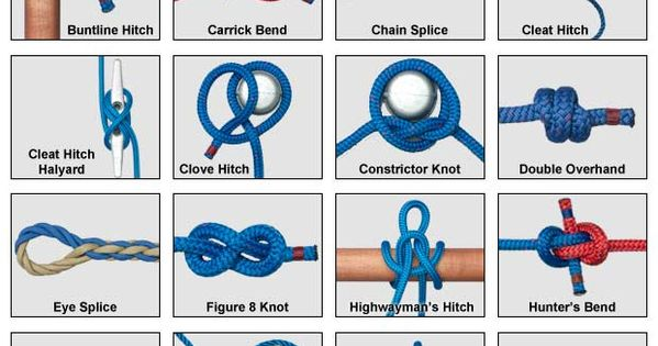 Learn how to tie knots with this animated how-to website! LakeConroe FreedomBoatClub FreedomBoatClubLakeConroe Boating BoatingKnots