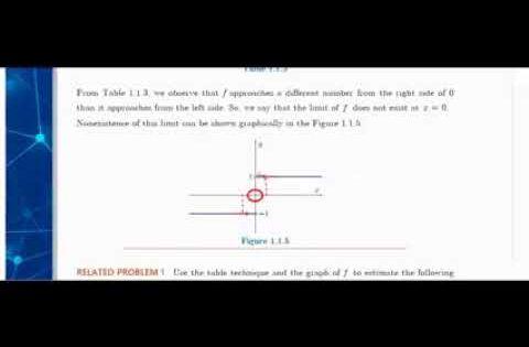 مدرس ريض 101 الفصل الأول النهايات و الإتصال ــ 2 ــ Chart Airline Line Chart
