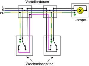 Schaltplan Fur Wechselschaltung Schaltplan Steckdosen Elektroinstallation