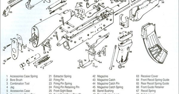 ak 74 exploded diagram ak 47 exploded parts diagram #2