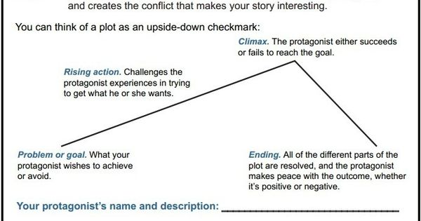 fiction writing for beginners Creative nonfiction 101  creative nonfiction 101 is for beginners or anyone who wants a  a great entry point for all prose writing—fiction or nonfiction.