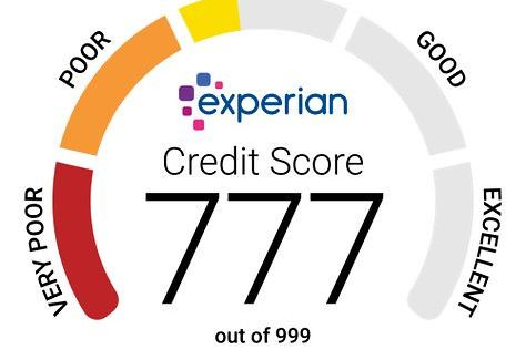 What is the best credit score checker