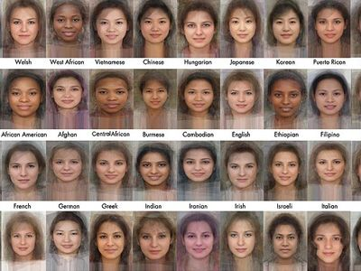 What The Average Person Looks Like In Every Country Average Face Male Face Woman Face