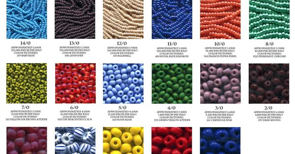 Seed bead size comparison chart tools pinterest for Bedroom wardrobe shutter designs