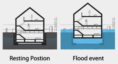 FLOOD EARTHQUAKE and TSUNAMI RESISTANT HOUSING   Floating ... on hurricane proof homes, weather proof homes, disaster area, disaster relief homes, landslide proof homes, disaster house, apocalypse proof homes, typhoon proof homes, storm proof homes, riot proof homes, nuclear proof homes, tsunami proof homes, fire proof homes, disaster pods,