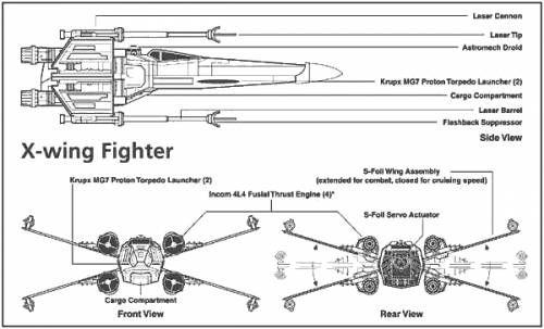 Blueprints Science Fiction Star Wars Imperial X Wing Star Wars Spaceships Star Wars Ships Star Wars Art