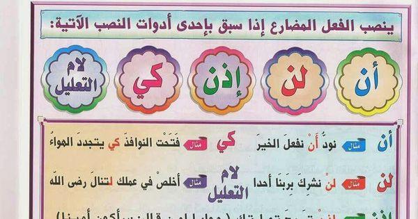 نصب الفعل المضارع Learn Arabic Online Arabic Alphabet For Kids Learning Arabic