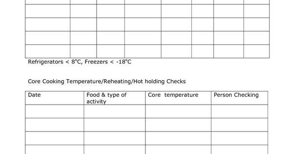 Temperature Chart Template Monitoring