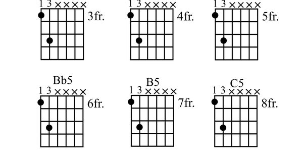 how to play power chords on guitar  u2022 printable chord grids