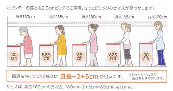 あなたのキッチンは身体に負担をかけている 適正の高さの計算方法 キッチンアイデア 家の設計 キッチンカウンター 高さ