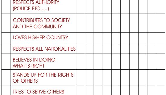 Citizenship In The World Worksheet - Sharebrowse