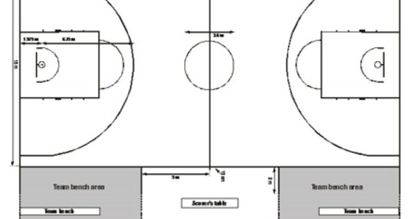 Free, downloadable basketball court diagrams. Select from ...