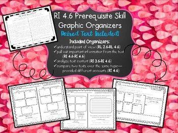 Ri 4 6 Prerequisite Skills Graphic Organizers Texts Graphic Organizers Teaching Fun Special Education Comprehension