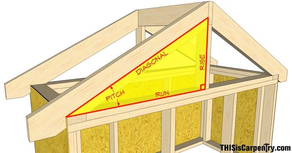 Roof Terminology 1 Construction Pinterest Carpentry