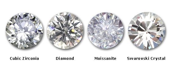 Cubic Zirconia, Diamond, Moissanite, Swarovski Crystal ...