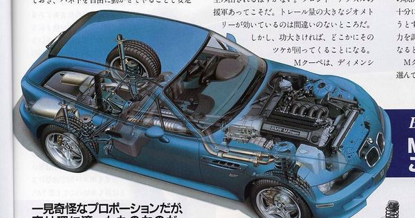 M Coupe Cutaway Transportation Pinterest Coupe And