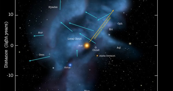 VY Canis Majoris Location - Canis Major Constellation ...  VY Canis Majori...