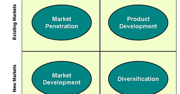 Marketing Plan For Primark