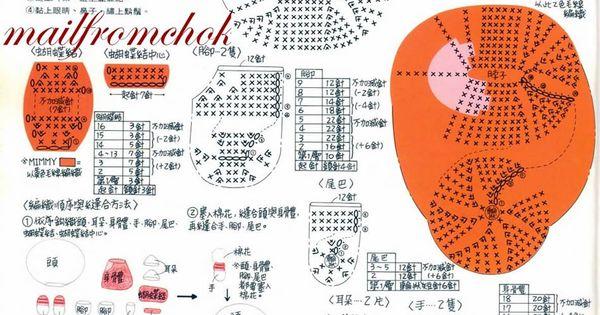 Japanese Amigurumi Chart : japanese chart hello kitty amigurumi crochet amigurumi ...
