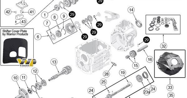 Borg Warner T5 Transmission Parts Pictures | Borg Warner T5