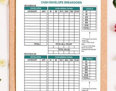 The Budget Mom Shop Budget Mom Monthly Budget Financial Planning Budget
