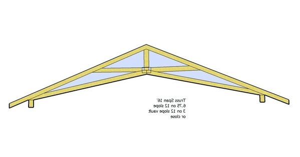 Vaulted Ceiling Trusses Photo Of Anyone Have Pictures Of Vaulted Ceilings Stick Framed Truss Vaulted Ceiling Trusses For Sale Vaulted Ceiling Photo Ceiling