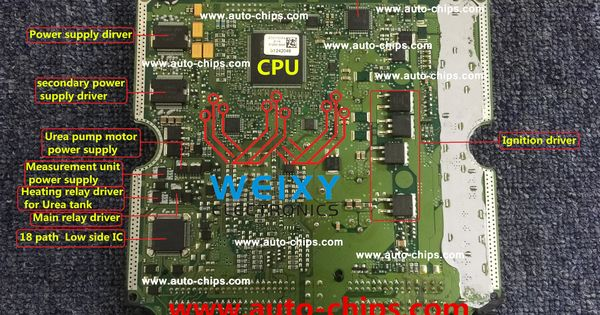 The Ecu Inner Board Functional Diagram For Edc17cv44 54 Car Ecu Ecu Automotive Technician
