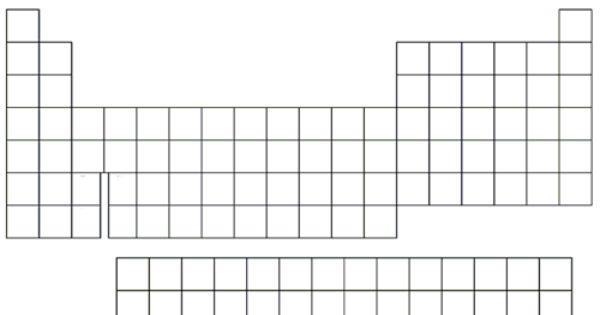 Blank Periodic Table Worksheet School Pinterest