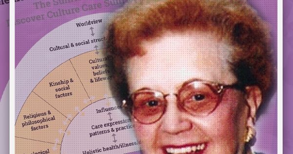 Madeleine M. Leininger – The Founder of Transcultural Nursing