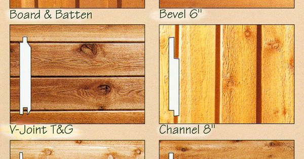 Cedar Siding Types 380 South St Pinterest Siding