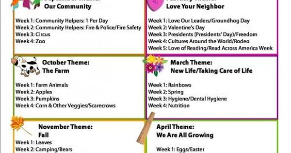 preschool weekly theme ideas:   Early Childhood ...