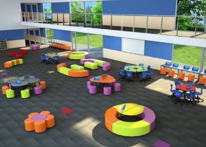 Modern Classroom Environment : Modern learning environments mle are all the talk in