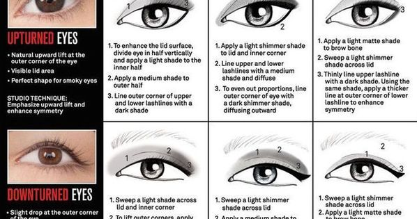 You can also tailor your eyeliner shape to your eye shape, once