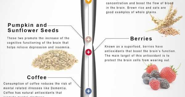 Homeopathy medicine for brain health picture 2