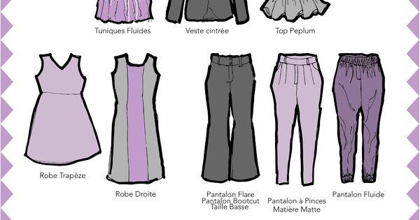Coupe de vêtement à privilégier pour la silhouette en V ou
