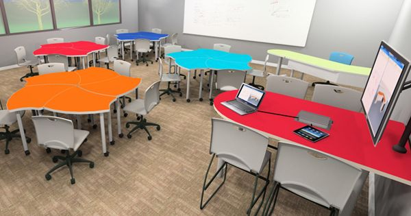 Deeper Learning A Collaborative Classroom Is Key : Innovative school tables for your st century learning