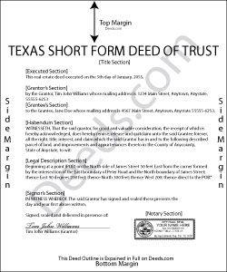 Deed Of Trust Trust Nouns