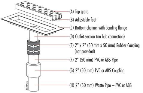 Linear Drains Detailed With Images Linear Drain Drains