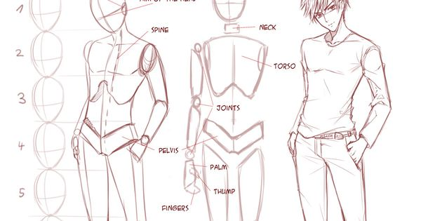 how to draw full body anime male