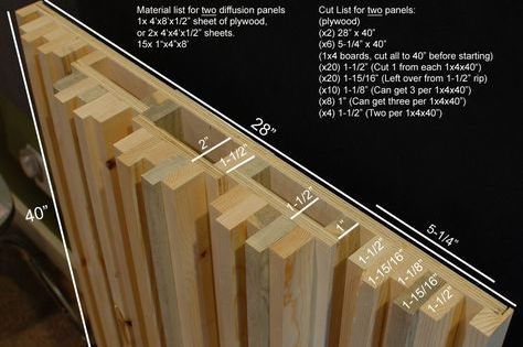 A Super Easy Super Cheap Diy Wooden Decent Looking Sound Diffuser Design With Images Music Studio Room