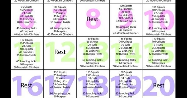 30 Day Full Body Killer Workout Working On My Fitness